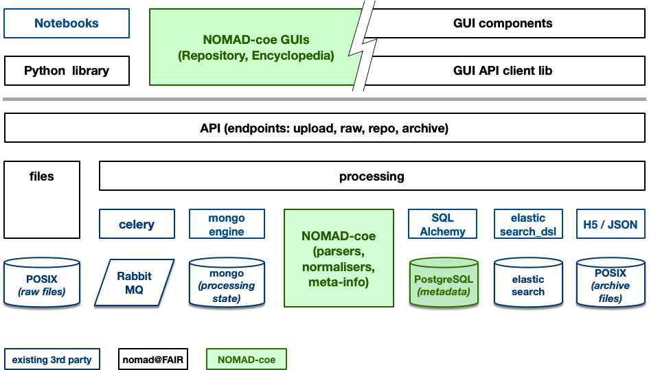 docs/assets/components.png