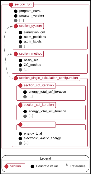 docs/assets/metainfo_example.png